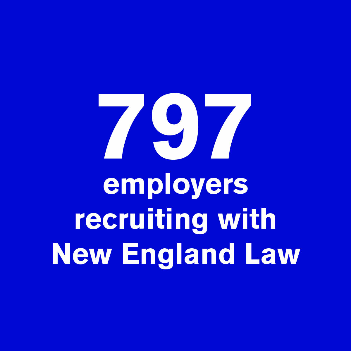 how-many-employers-recruiting-at-new-england-law-797